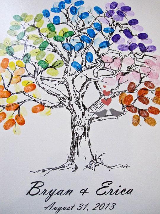 fingerprint tree guest book instructions